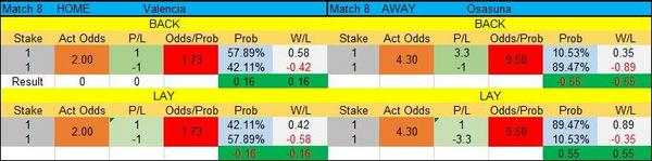 Bologna inter betting preview on betfair commande worldedit 1-3 2-4 betting system